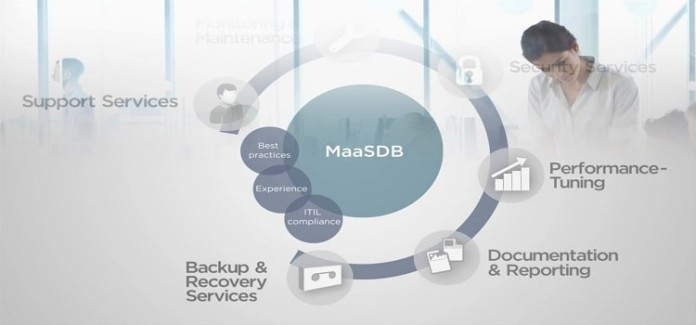 DataBase Management System Services