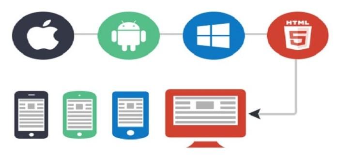 Best Mobile Apps Development Company in KolKatta